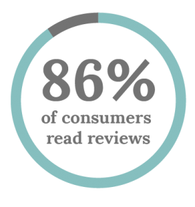 Online Review Facts