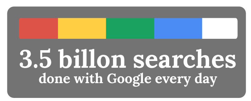 2020 Google Search Facts